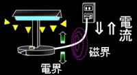 電磁波-01