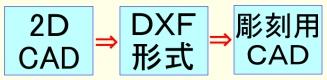 602-dxf
