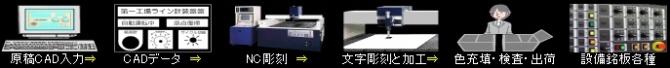 003-press-アクリル-H670