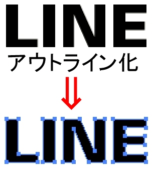out line